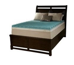 Simmons Beautyrest Queen Size Mattress Toppers